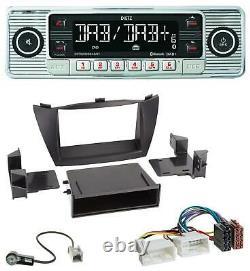 Dietz Bluetooth MP3 DAB USB Autoradio für Hyundai ix35 (LM, 2010-2013)